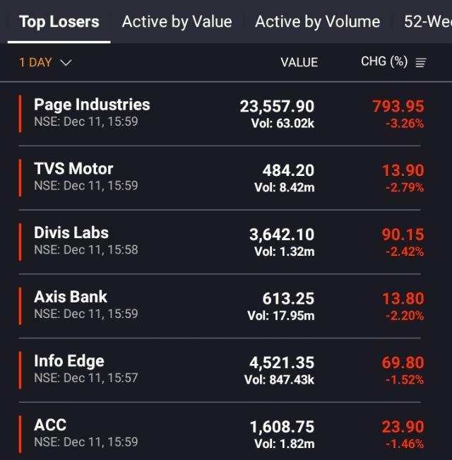 इंट्राडे के लिए शेयर का चुनाव कैसे करे