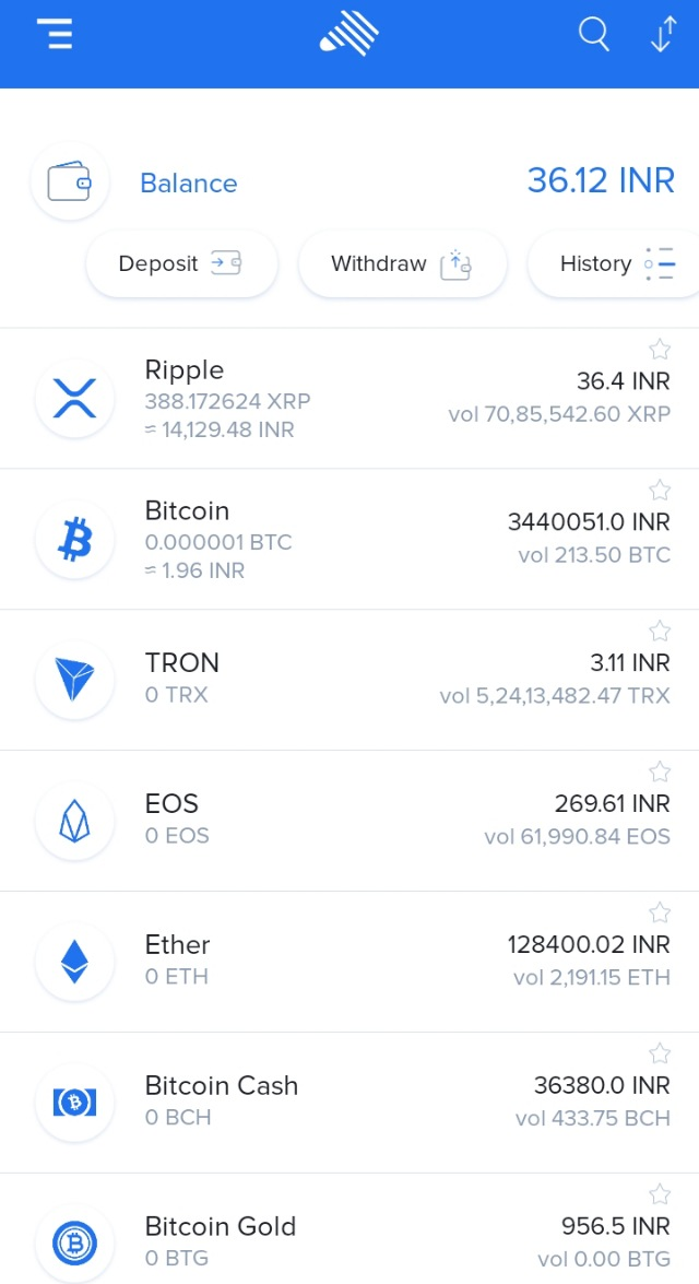 Top 5 cryptocurrency exchange in India in hindi