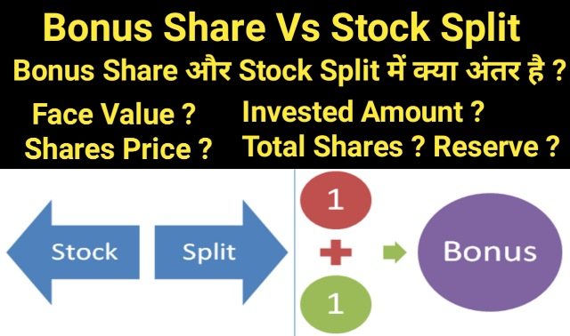Difference between bonus share and stock split in hindi